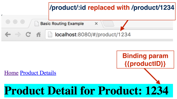 ch4_basic_routing_product_detail_param