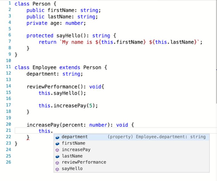TypeScript access modifiers public, private, protected